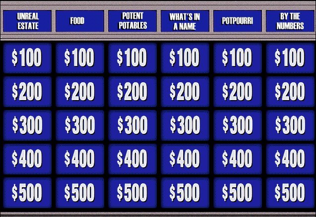 The AiPT! Podcast takes their first shot at trivia! Join the gang as they have their first episode of AiPT! Jeopardy