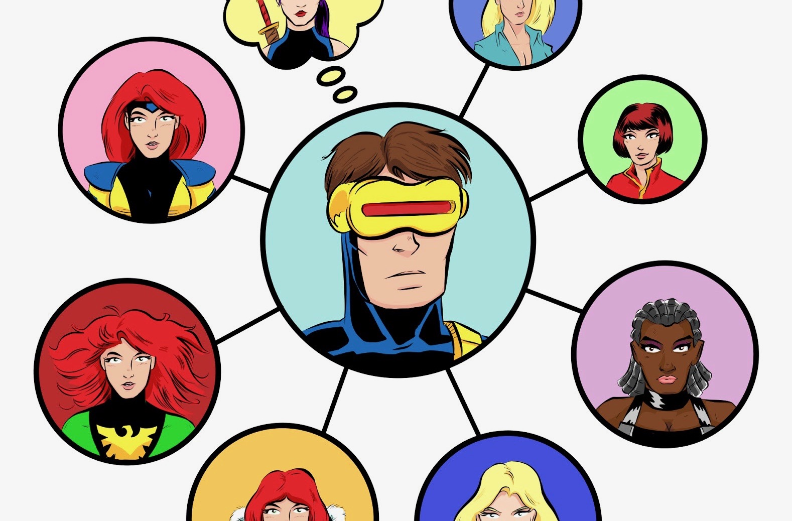 With Valentine's Day coming up, let's close out Cyclops Week by ranking the many loves and likes of Scott Summers' life.