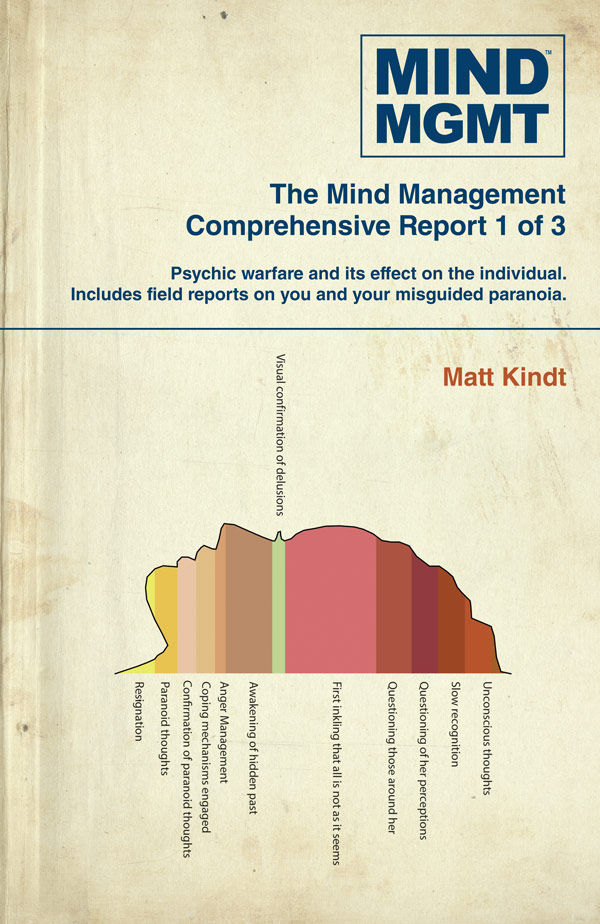 'MIND MGMT' Omnibus Part 1 review: Batten down the ol' brain pan!