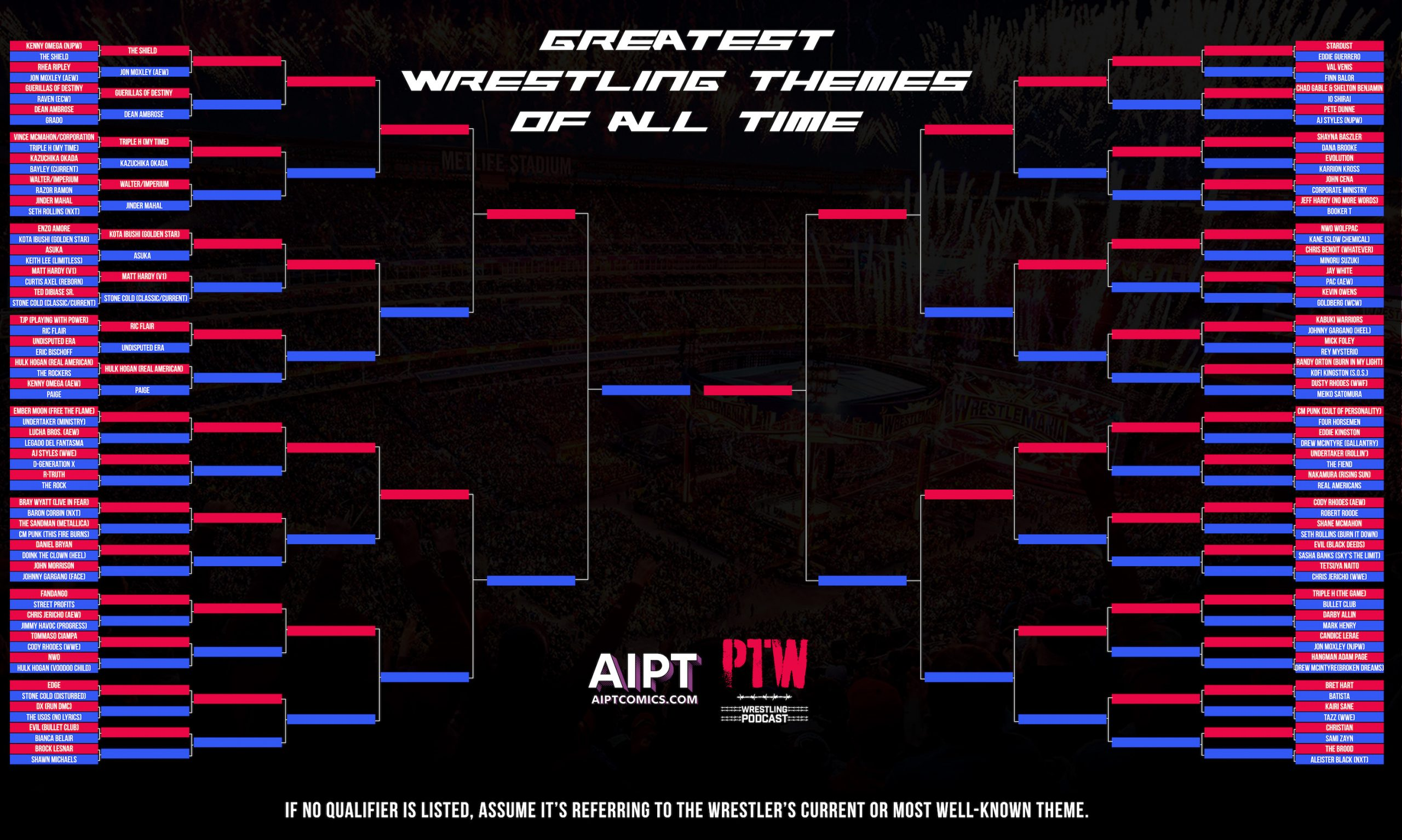 The Greatest Wrestling Themes of All Time: Round 1 A results