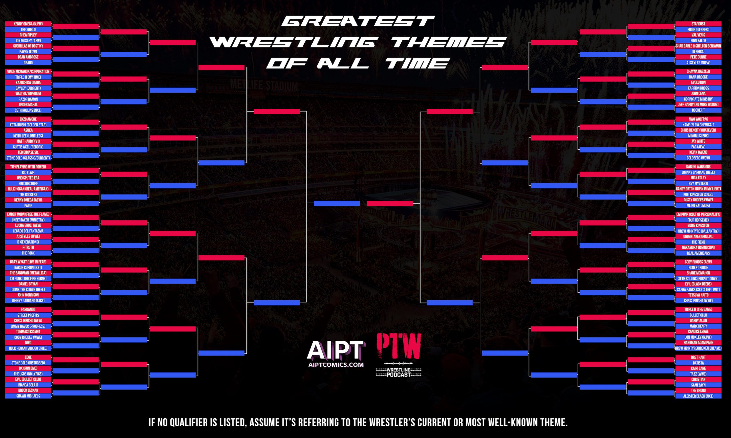 The Greatest Wrestling Themes of All Time: Round 1