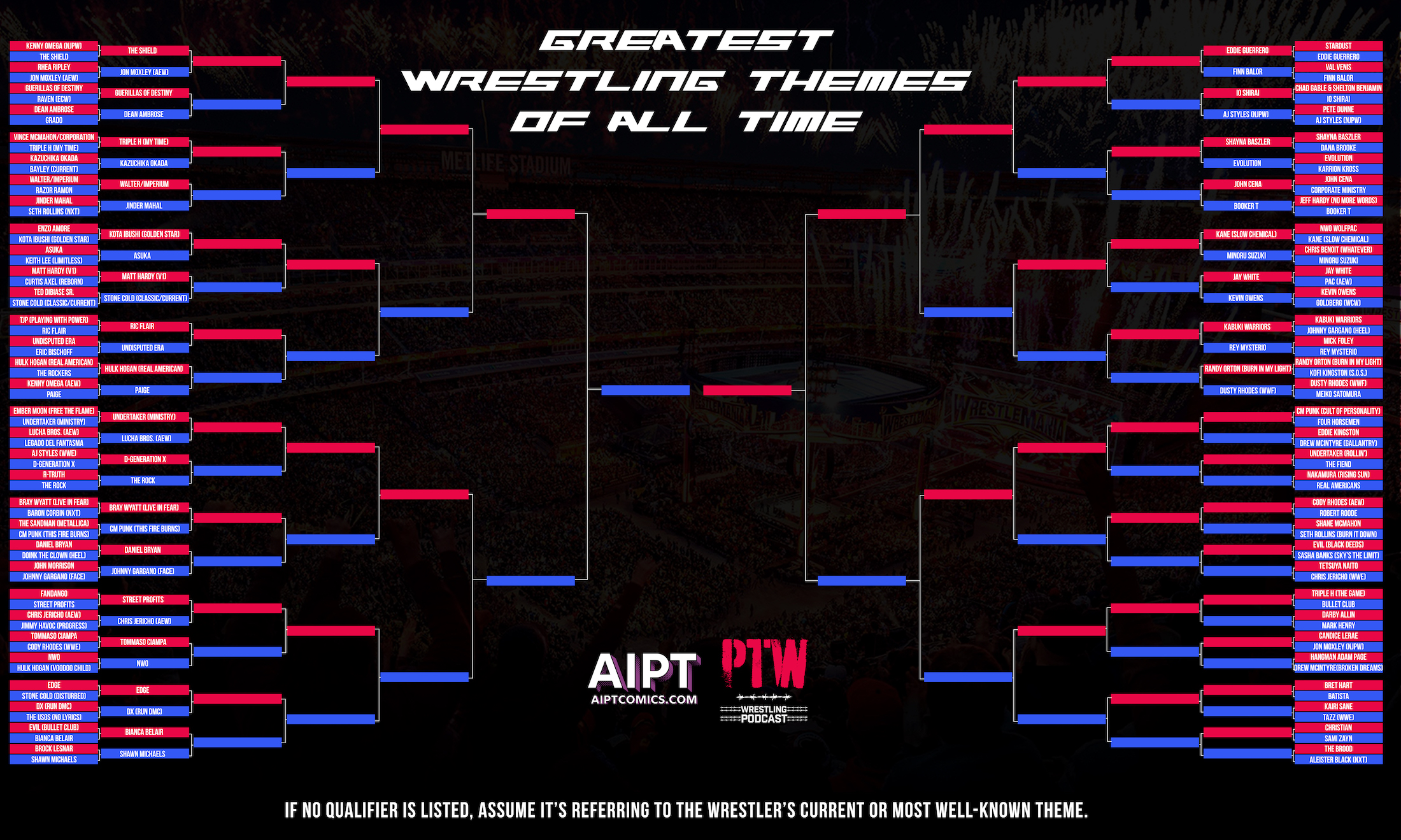The Greatest Wrestling Themes of All Time: Round 1 C results
