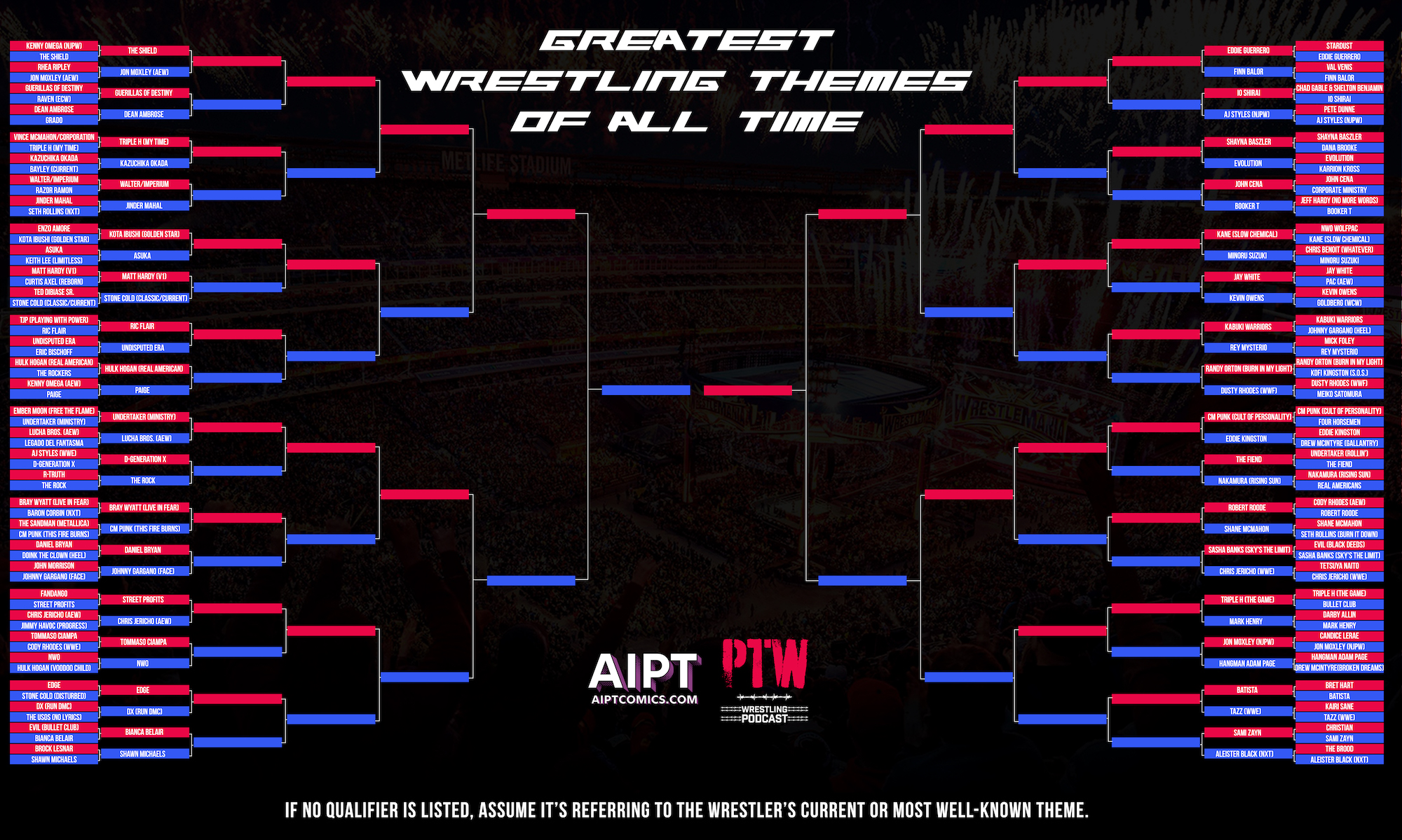 The Greatest Wrestling Themes of All Time: Round 2 A