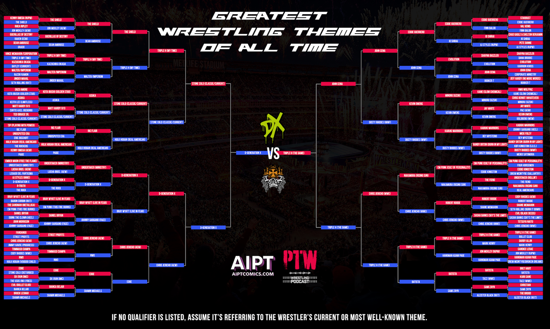 The Greatest Wrestling Themes of All Time: Final Four results