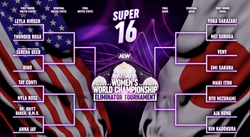 AEW Women's Championship Eliminator Tournament preview and predictions
