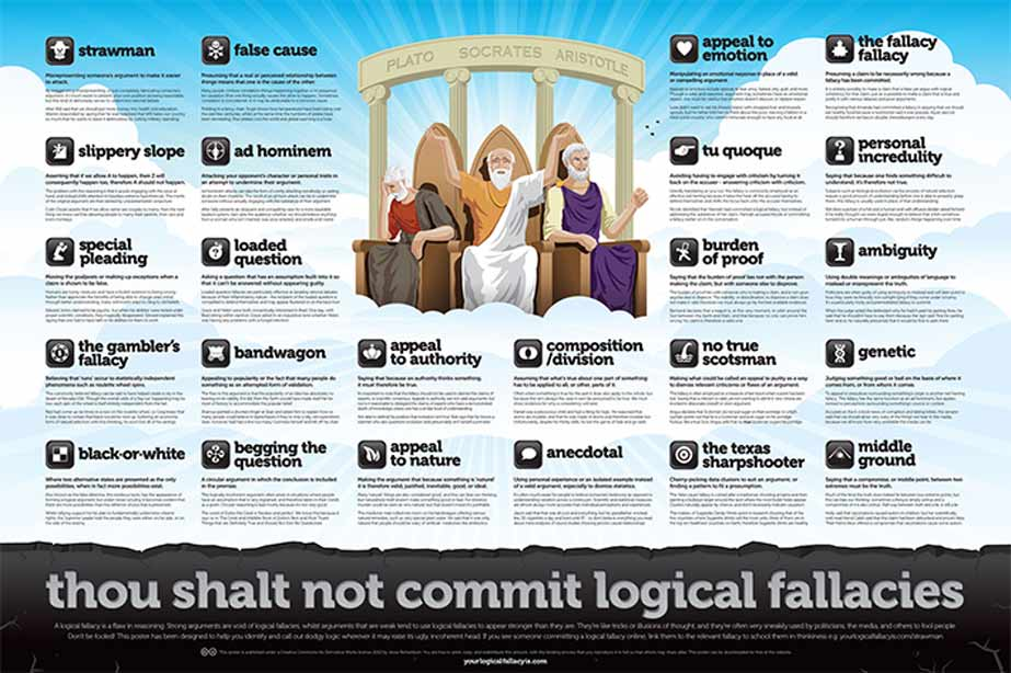 Logical fallacies: how to recognize them and when to not point them out